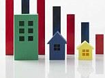 Houses and bar charts