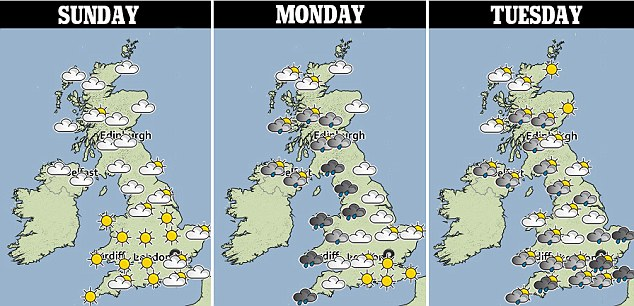 Weather forecast for next three days