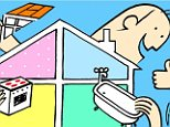 Home improvements: Converting your garage into an extra bedroom and improving kitchen and bathroom could add real value to your house