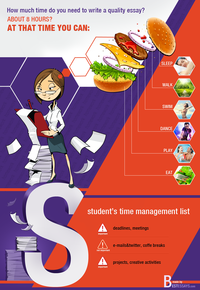 Student's time management. Keep your time!
