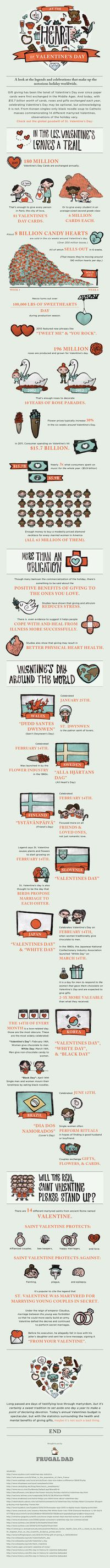At the Heart of Valentines Day (Infographic)