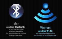 Man and woman, explained