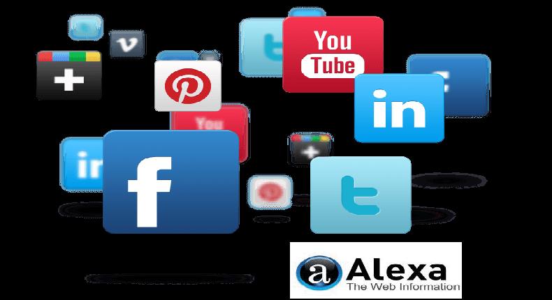 social media and alexa rankings