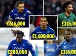 PREVIEW pompey debts.jpg