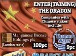 Enter (taining) the Dragon