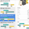 ABN Amro Turbo HD voor Apple iPad