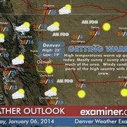 The northeastern Colorado weather outlook for Monday, January 6, 2014.