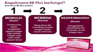 BB collagen