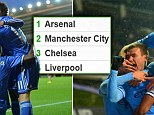 Clash of the titans: Manchester City take on Chelsea on Monday night