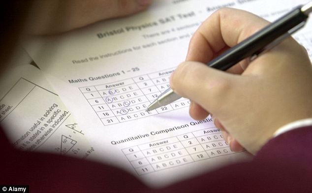 New measurement: Essays will no longer be compulsory and wrong answers will not be penalized in the exams