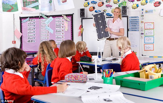 'Baseline' tests to monitor progress will be moved forward from age seven to reception year by 2016, reports today suggest (library image)