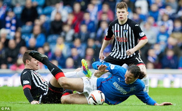 In the heat of battle: Rangers' Sebastien Faure and Dunfermline's Stephen Husband fight for the ball