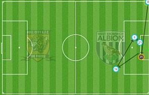 Shane Long's goal against West Brom
