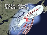 Bombs away: Meteorologists say to prepare for a wintry mix of rain and snow from the Carolinas to Maine and into Canada as a mass of cold Arctic air descends over the Northeast and East Coast