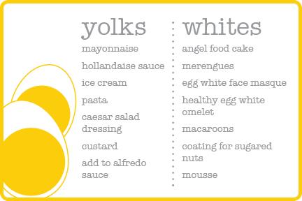 yolkswhites