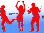The researchers filmed volunteers dancing to a drumbeat with motion capture cameras to record in minute detail the difference between ¿good¿ and 'bad' moves