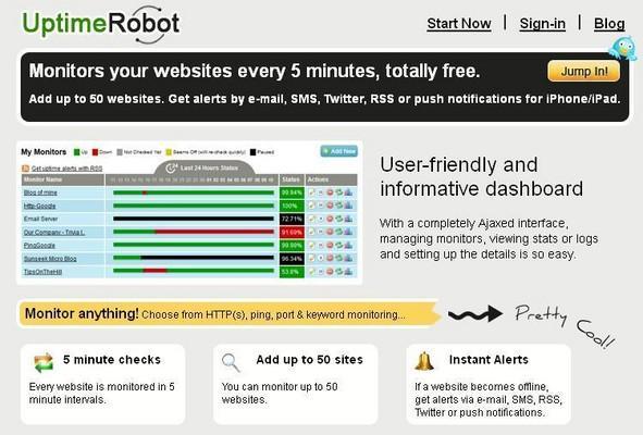 Uptime Robot Website Monitoring