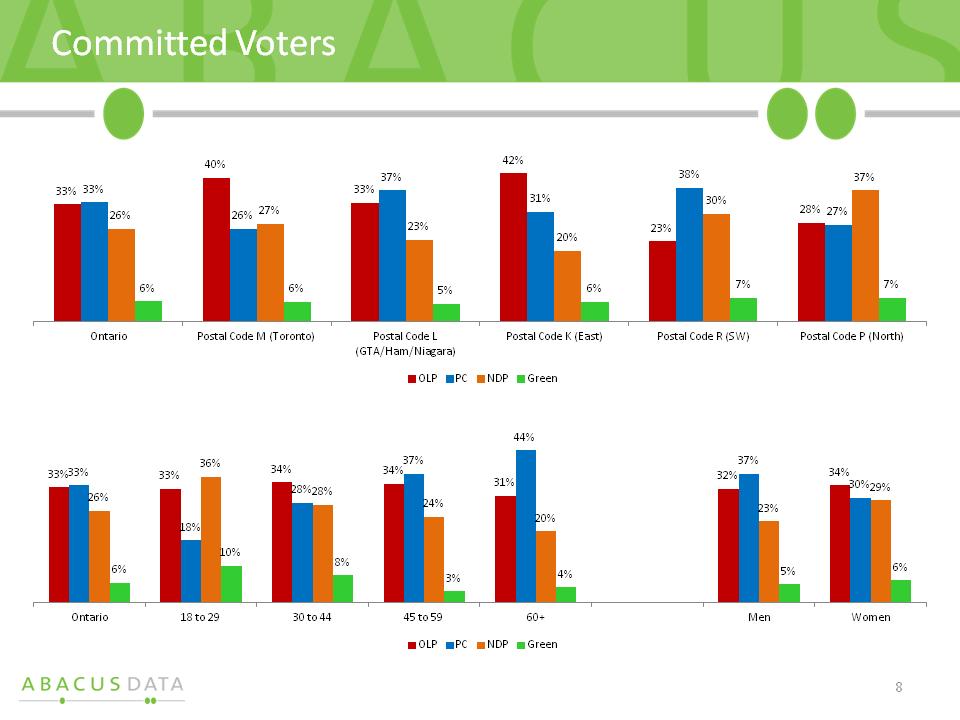 OntarioElection_Ballot2