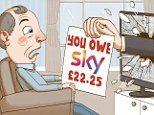 Demands: Sky never answered the customer's letters, but sent in debt collectors