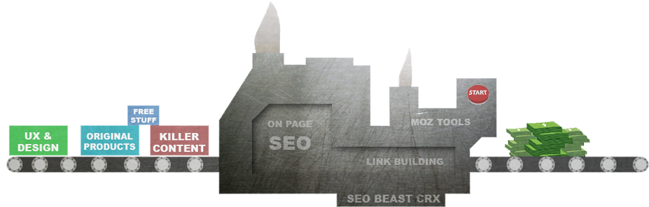 how to get traffic SEO TIPS how to make a blog Keyword Ranking Guide   The #1 SEO Guide