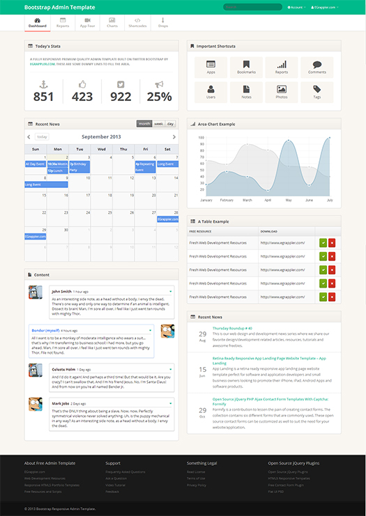 Dashboard template free