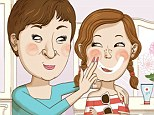 Life lesson: It's no bad thing to teach your daughter to look after her skin