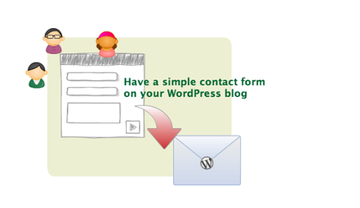 Contact Form WordPress Plugin