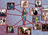 Miranda's tangled web: In unravelling the reasons behind the spat between Orlando Bloom and Justin Bieber, a very tangled A-list web of romance, friendship and feuds emerges
