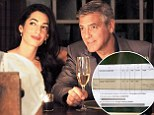 George Clooney and Amal Alamuddin's official wedding banns revealed after being displayed in London