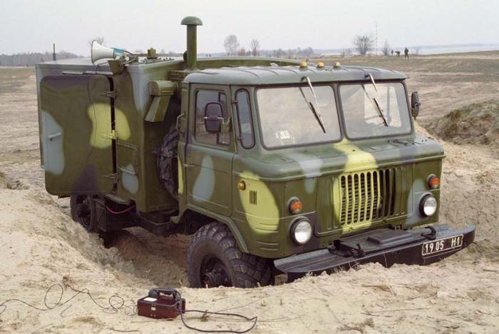 1В110 «Береза» на шасси автомобиля ГАЗ-66