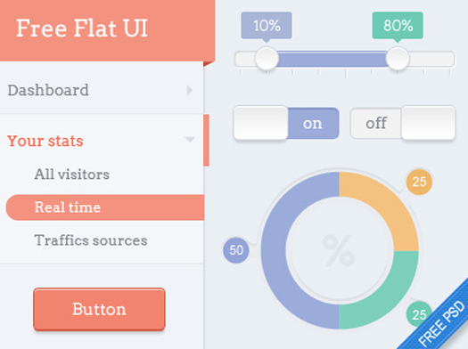 Flat dashboard. Free UI kit PSD