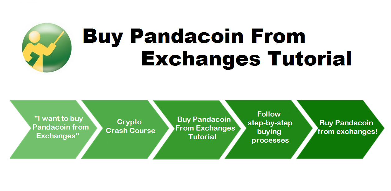 Buying_Pandacoin_Tutorial_1