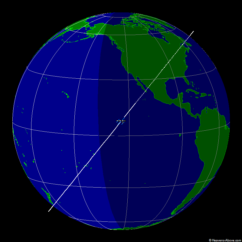 The current position of the ISS