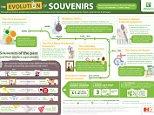 HiRes - Holiday Inn - Evolution of Souvenir Infographic.jpg