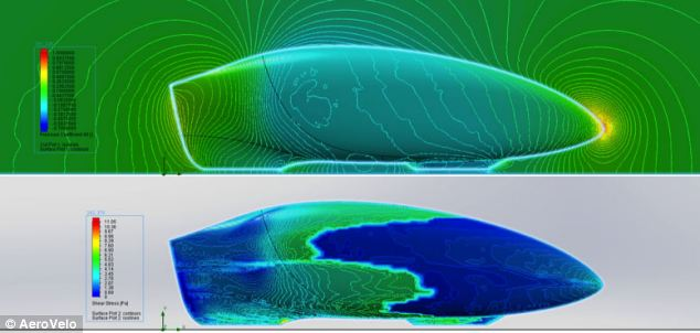 The team has undertaken hundreds of computer simulations to ensure the vehicle is as aerodynamic as possible