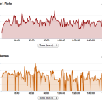Heart Rate/Cadence