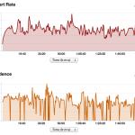 Heart Rate/Cadence
