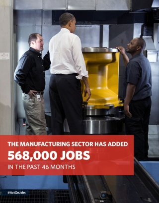 568,000 Manufacturing Jobs