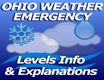 Ohio Snow Emergency Road Levels