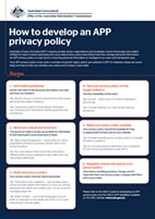 APP privacy policy guide poster