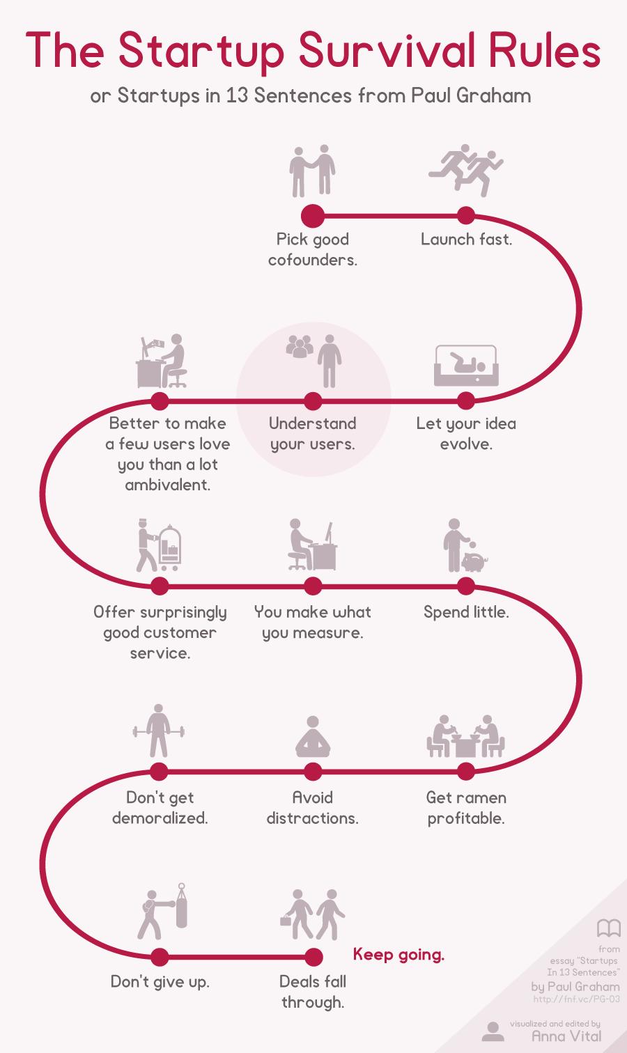 13 normas de Supervivencia para una Startup