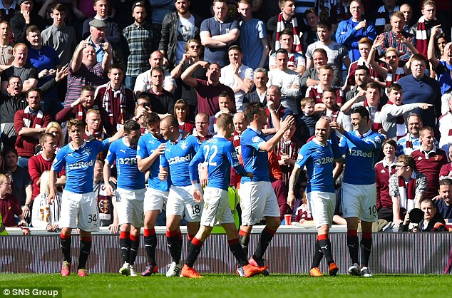 Victory for Rangers moves them into second and continues their resurgence under Stuart McCall
