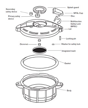 This graphic shows how the microwave pressure cooker is constructed to lock in the heat as food cooks