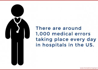 Medical errors US statistics