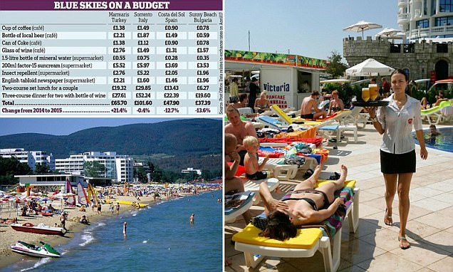 Bulgaria's resorts named cheapest in Europe for bargain breaks