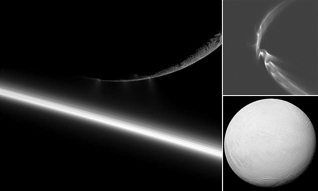 Saturn's moon Enceladus' tendrils being sucked in by the gas giant's rings