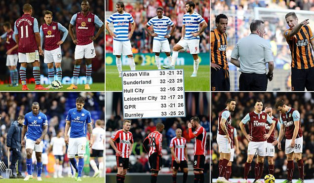 Premier League relegation battle is worth £60m as Burnley, QPR and Newcastle face squeaky