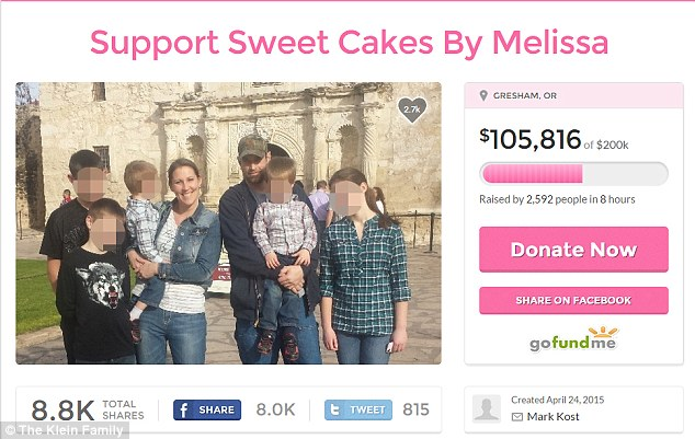 A GoFundMe page for the bakery started Friday afternoon raised more than $100,000 in eight hours for the Klein's legal expenses