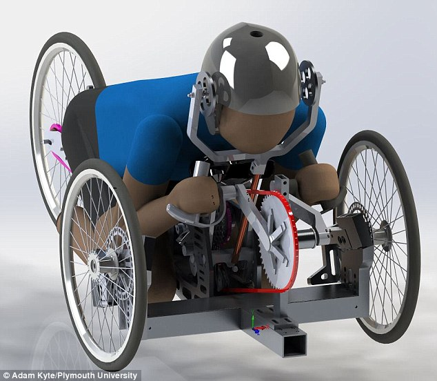 The bike has been designed by mechanical and composites engineers and students from Plymouth University led by Adam Kyte, lecturer in Mechanical and Marine Engineering Design. It has two wheels at the front and one at the back to make it more aerodynamic. Motion travels through a chain to a drive at the rear