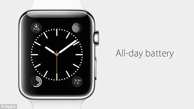 Apple boss Tim Cook said the Watch's 'all-day' battery life lasts 18 hours with 'typical use' - but official tests revealed this equates to just 90 time checks, 90 notifications, 45 minutes of app use, and a 30-minute workout with music.Apple defines the battery on its Watch page and said a time check  lasts four seconds